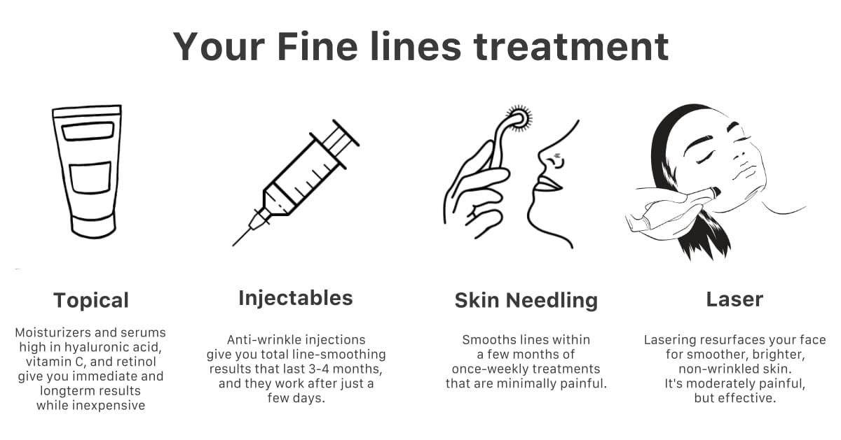 Fine lines treatment